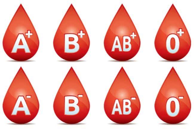 regime-groupes-sanguins